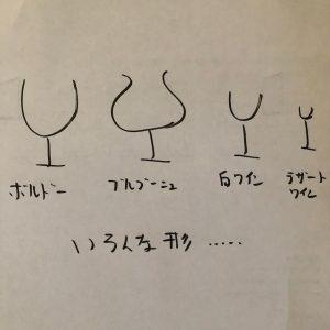 ワイングラス形状